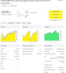 Asia Dividenden-ETF