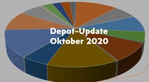 Depot-Update Oktober 2020