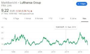 Lufthansa max - Google-Bild