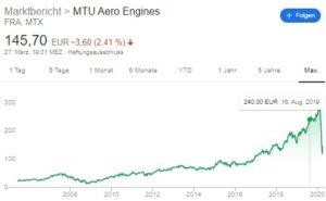 MTU max - (Google-Bild)